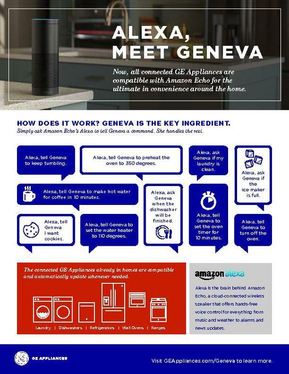 "<img src=""Alexa.jpg"" alt=""How Alexa works with Geneva GE Appliances"">"